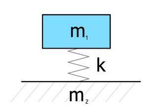 Схема виброизоляции